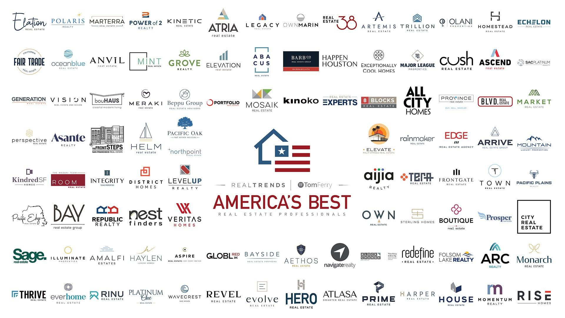America's Best Agents of 2021